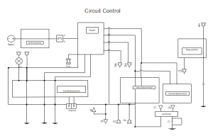 Circuit Control Diagram | Free Circuit Control Diagram Templates