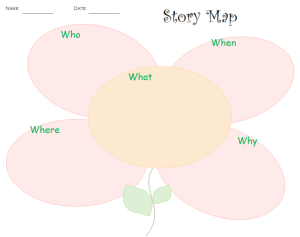 Flower Story Map | Free Flower Story Map Templates