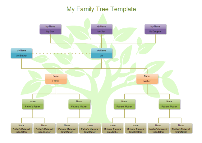 Family Tree Layouts Template Fill