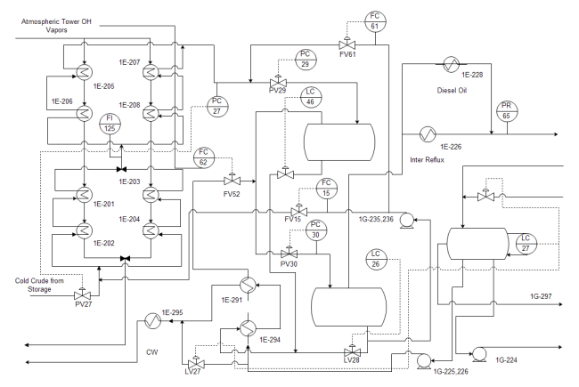 Electrical Plan Example