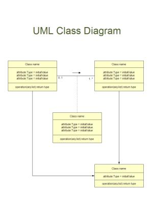 UML Class Diagram | Free UML Class Diagram Templates