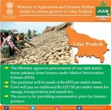 Ministry of Agriculture and Farmers Welfare supports potato growers in Uttar Pradesh