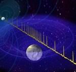 Discovery of massive neutron star ever