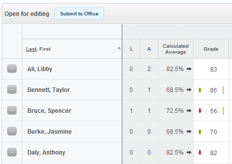 The number you enter in the Grade column will appear on the student's report card, the Calculated Average does not appear on the report card.