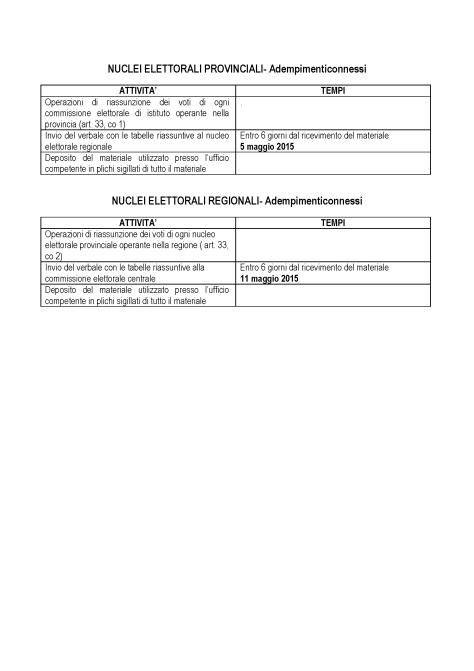 tempistica_ordinanza_Pagina_4