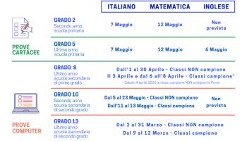 Anno Calendario 2020.Calendario Scolastico 2019 2020 Tutte Le Date Ufficiali