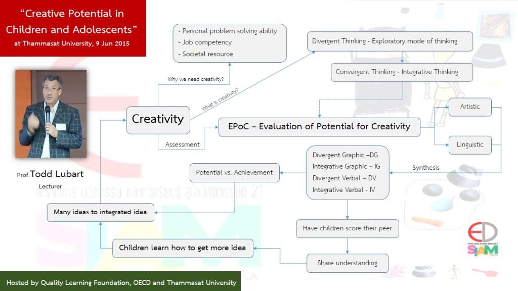 creativity-todd-edsiam