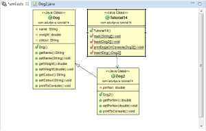 Instalar ObjectAid UML plugin para Eclipse programación básica java 16
