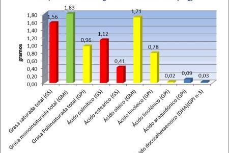 Letter of recommendation 2018 estructura de la tabla periodica de letter of recommendation 2018 estructura de la tabla periodica de los elementos quimicos pdf new estructura de la tabla periodica de los elementos pdf urtaz Choice Image