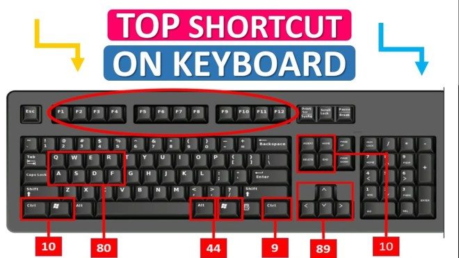 short cut keys