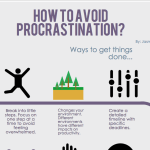 How to Overcome Procrastination and Actually Get S*** Done