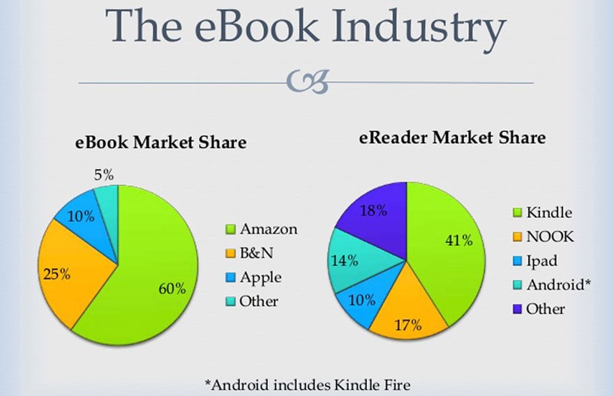 EBOOK ON SHARE MARKET PDF DOWNLOAD