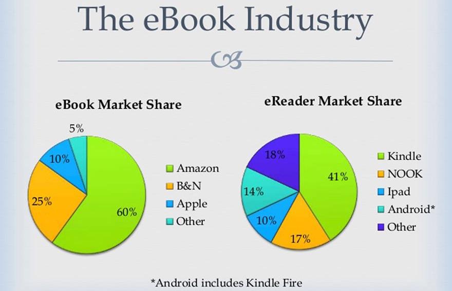 EBOOK ON SHARE MARKET PDF DOWNLOAD