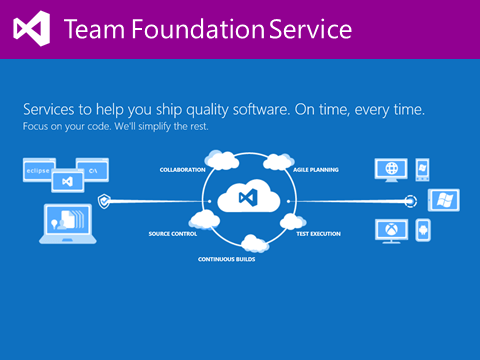 Team Foundation Service