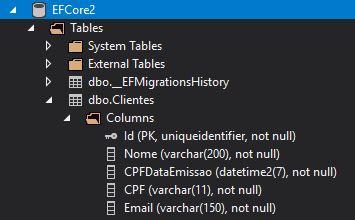 Mapeamento Gerado no Entity Framework Core