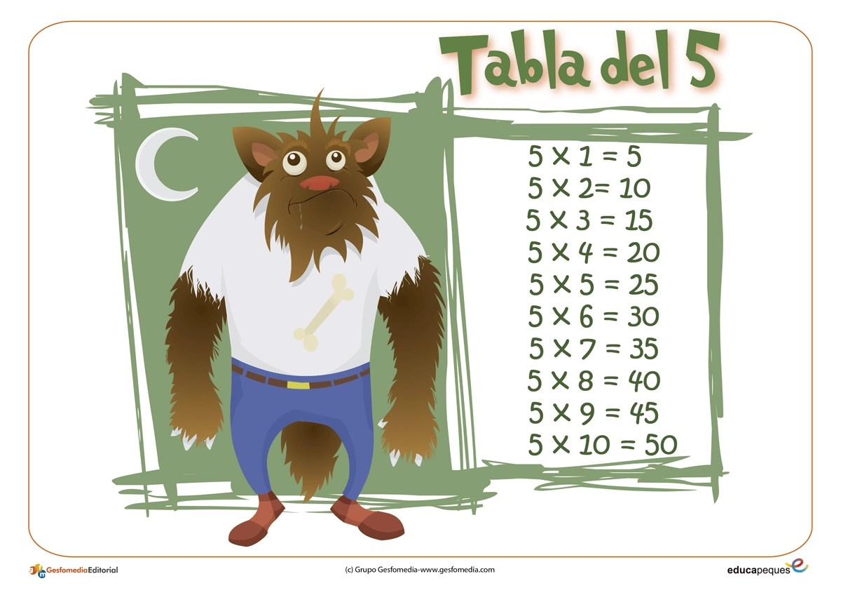 TABLA DEL 5