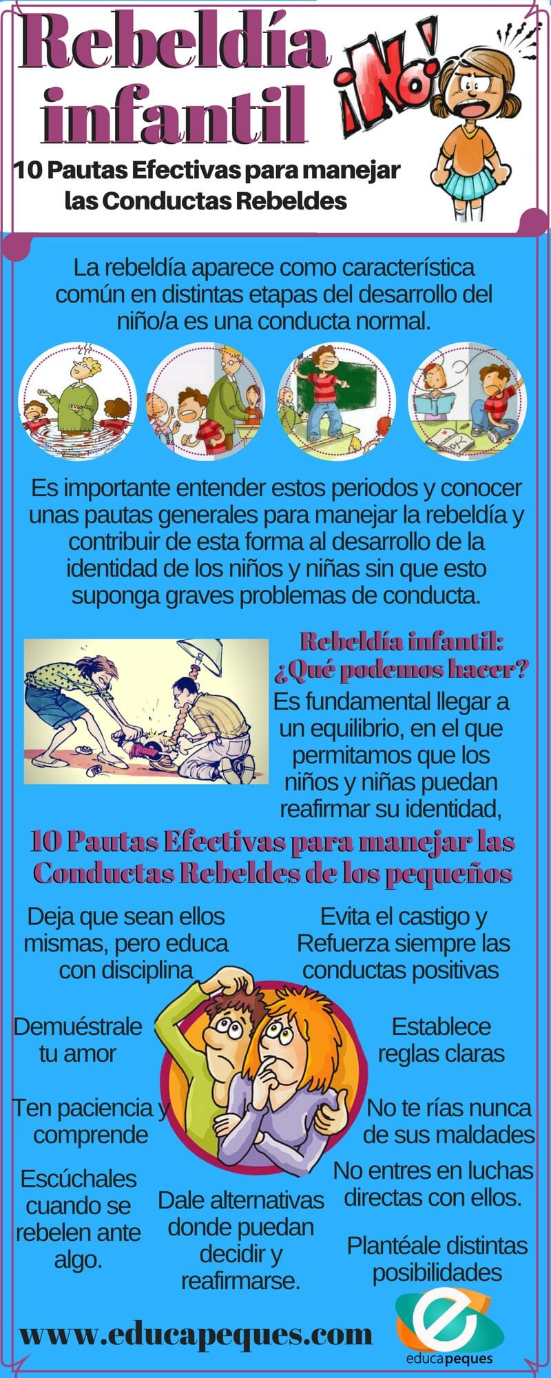Infografía rebeldia educativa
