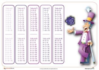 tablas de multiplicar 2