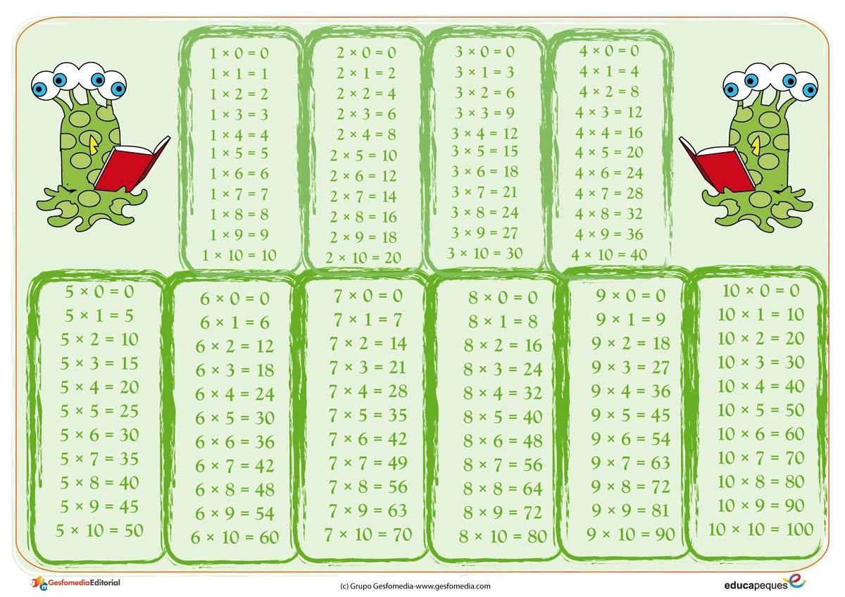 Tablas De Multiplicar 5 1 200 848 Pixels