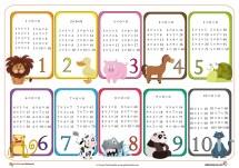 tablas de multiplicar 5