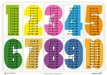 tablas de multiplicar 6