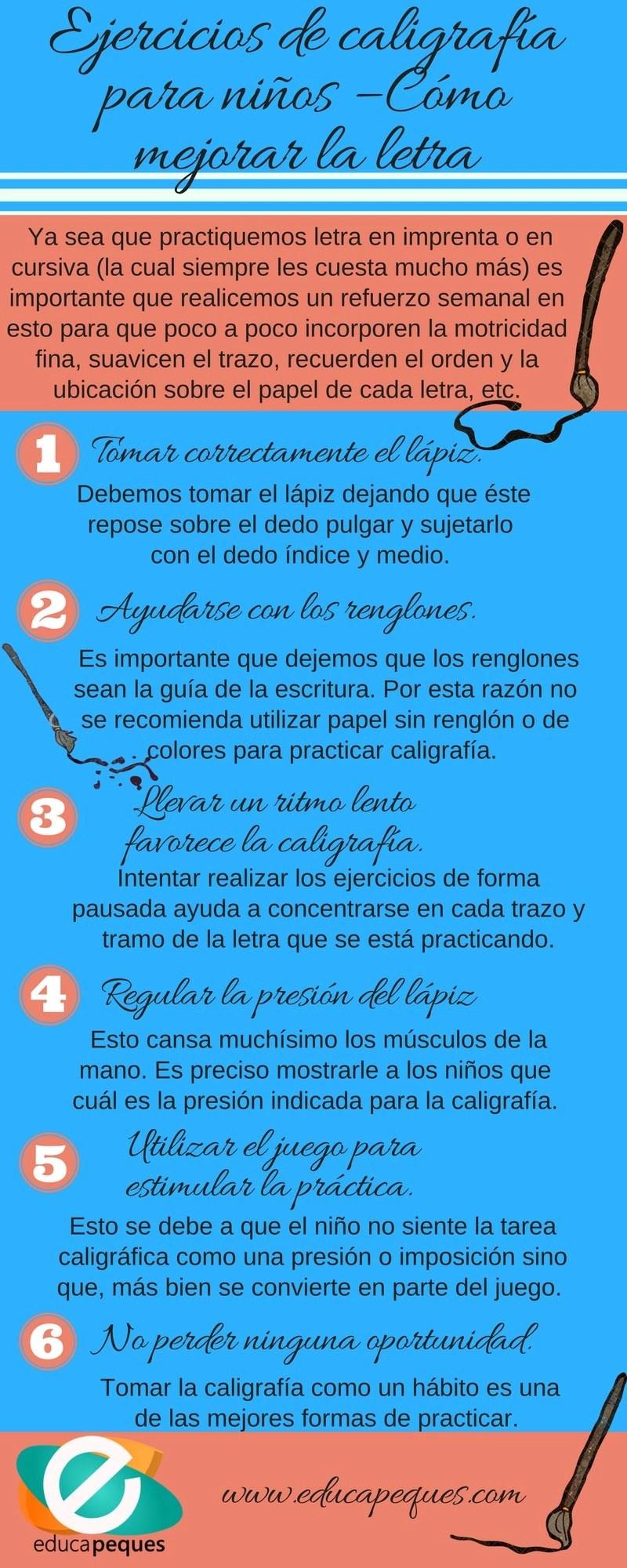 Infografía, Caligrafía. ejercicios de caligrafía
