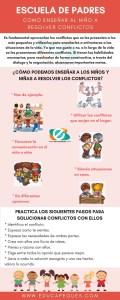 Infografías e imágenes educativas