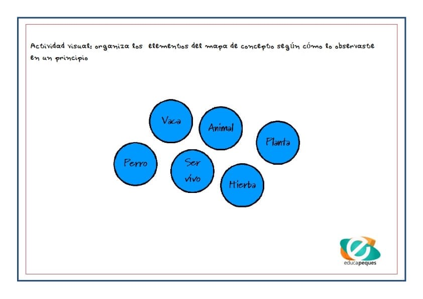 3-tipos-de-aprendizaje-fichas-_001