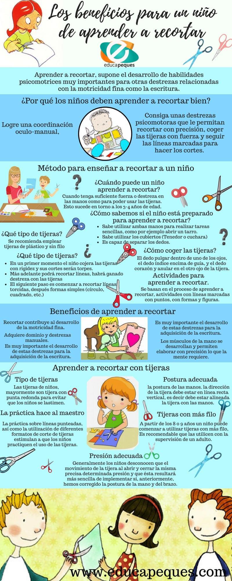 Infografía: Aprender a recortar