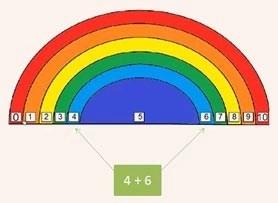 aprender los numeros