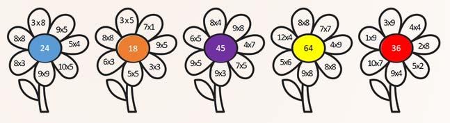juego para aprender las tablas de multiplicar