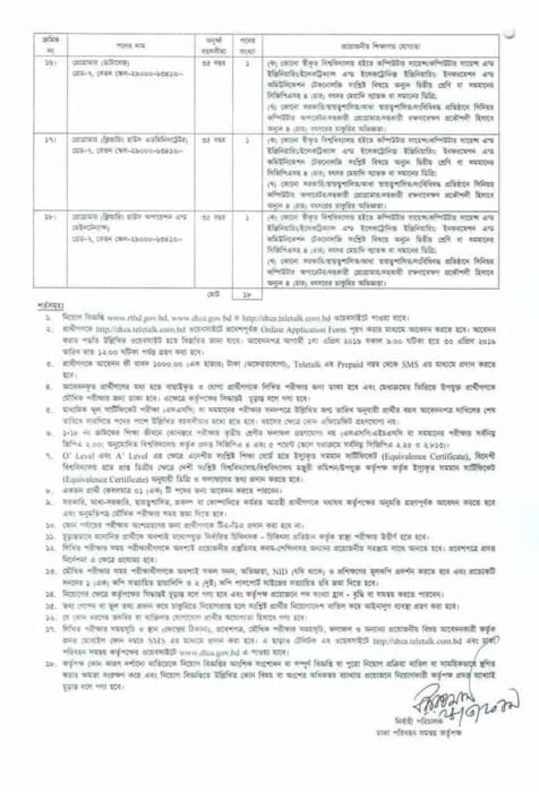 Bangladesh Bridge Authority BBA Job Circular 2019