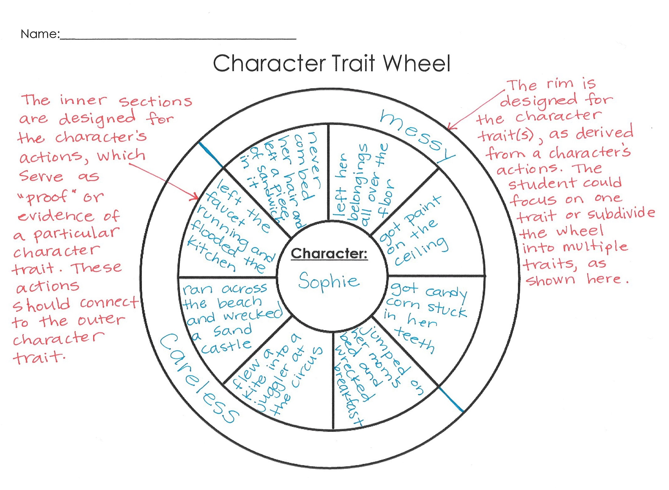 Calling All Characters Lesson Plan