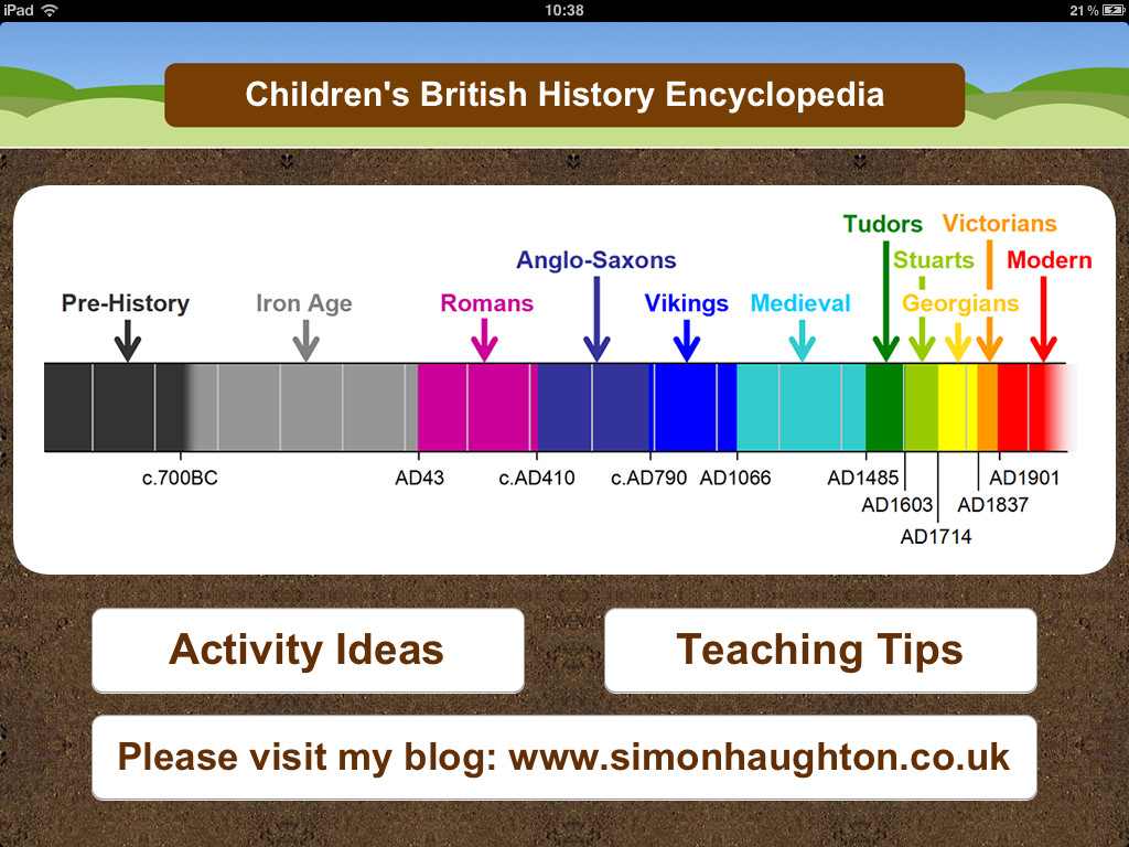 Children S British History Encyclopedia Review