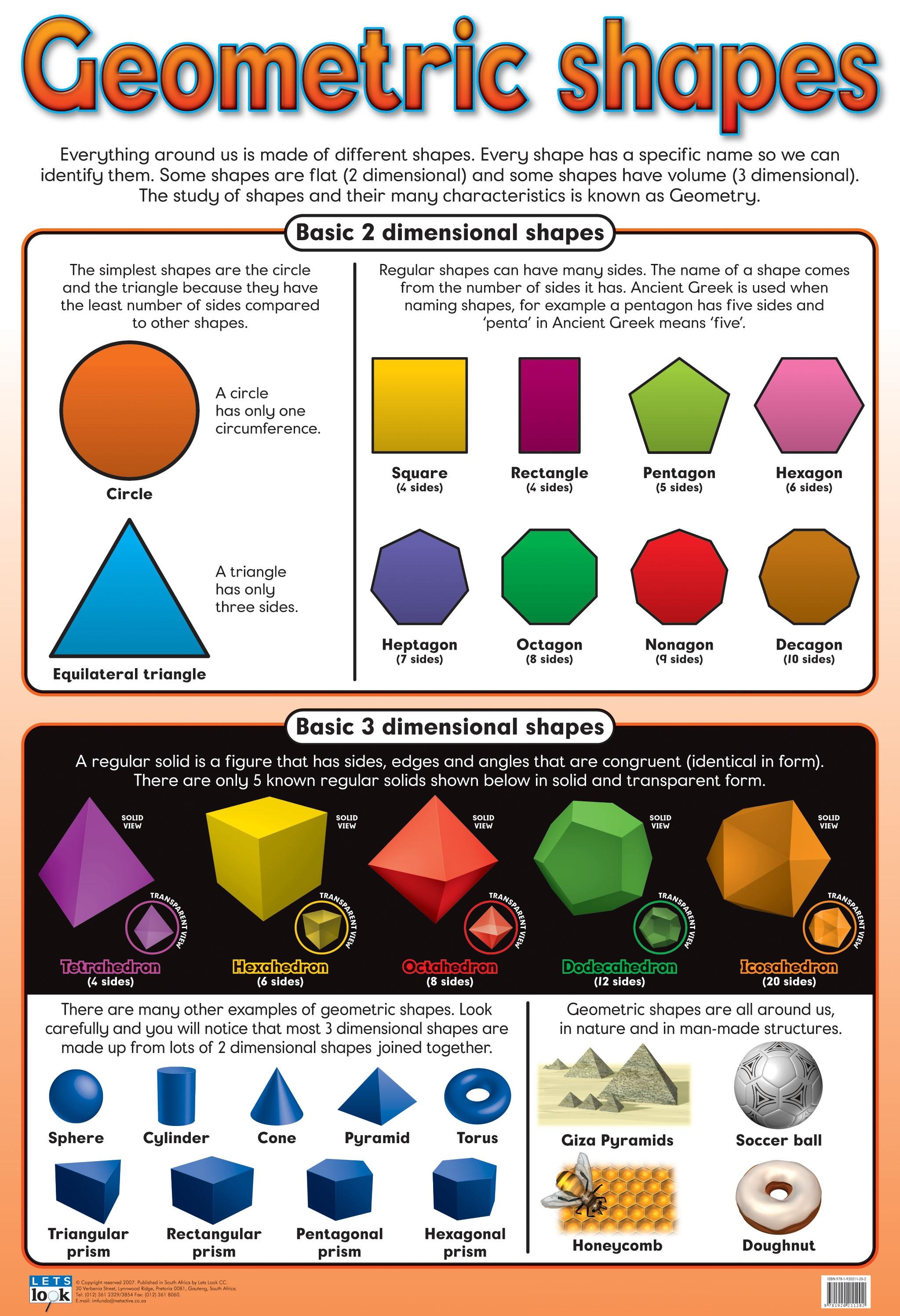 2 Dimensional Shapes Poster