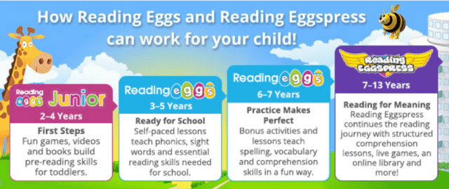 Reading Eggs is a research-based online, interactive reading program that helps children learn to read and spell through games.