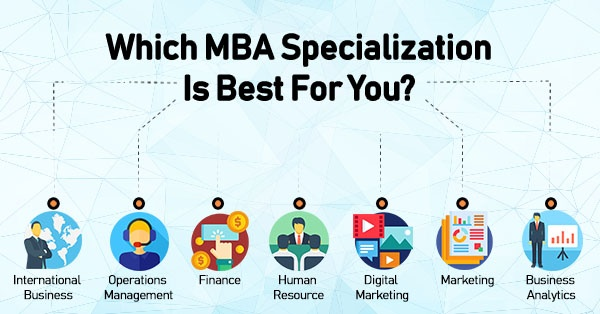 Courses After MBA | Courses After MBA Details, Job Oppurtunities, Salary