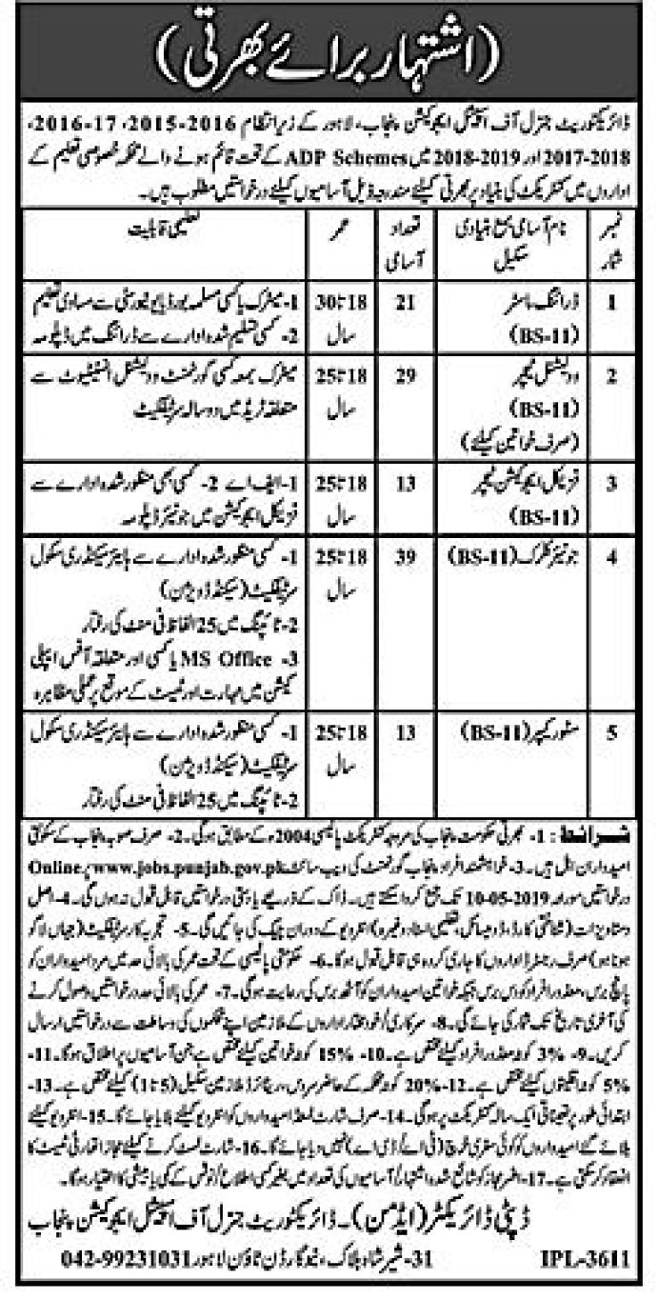 Special Education Jobs 2019