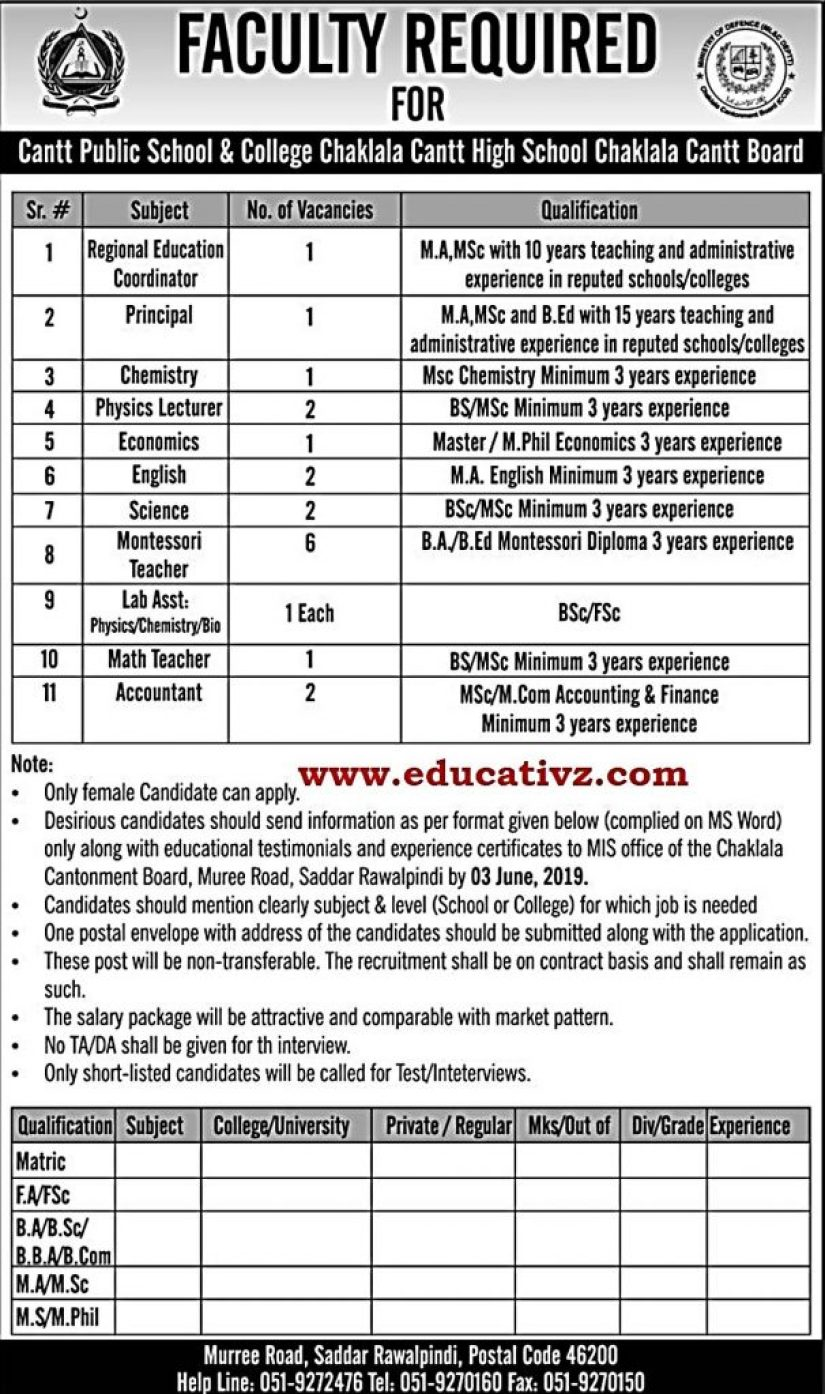 Cantt Public School and College Jobs