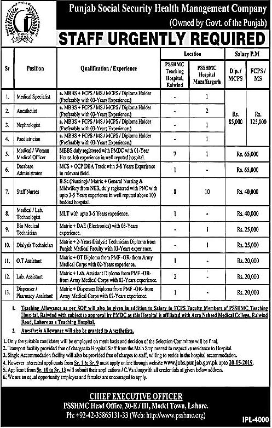 Punjab Social Security Hospital Jobs