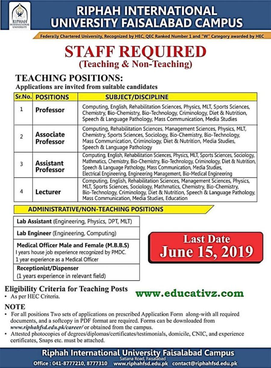 Faisalabad Jobs 2019