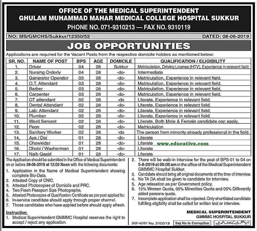 Medical College Sukkur Jobs 2019 June