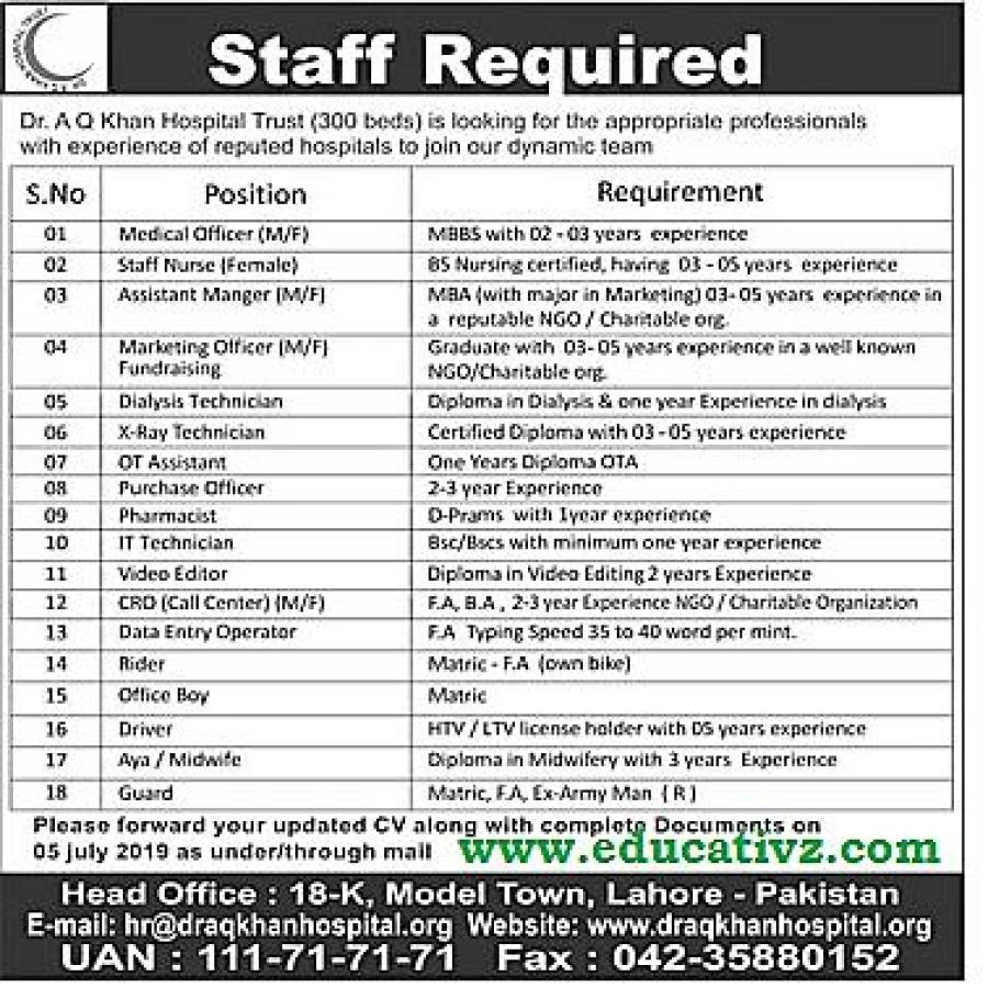 AQ Khan Trust Hospital Lahore Jobs 2019
