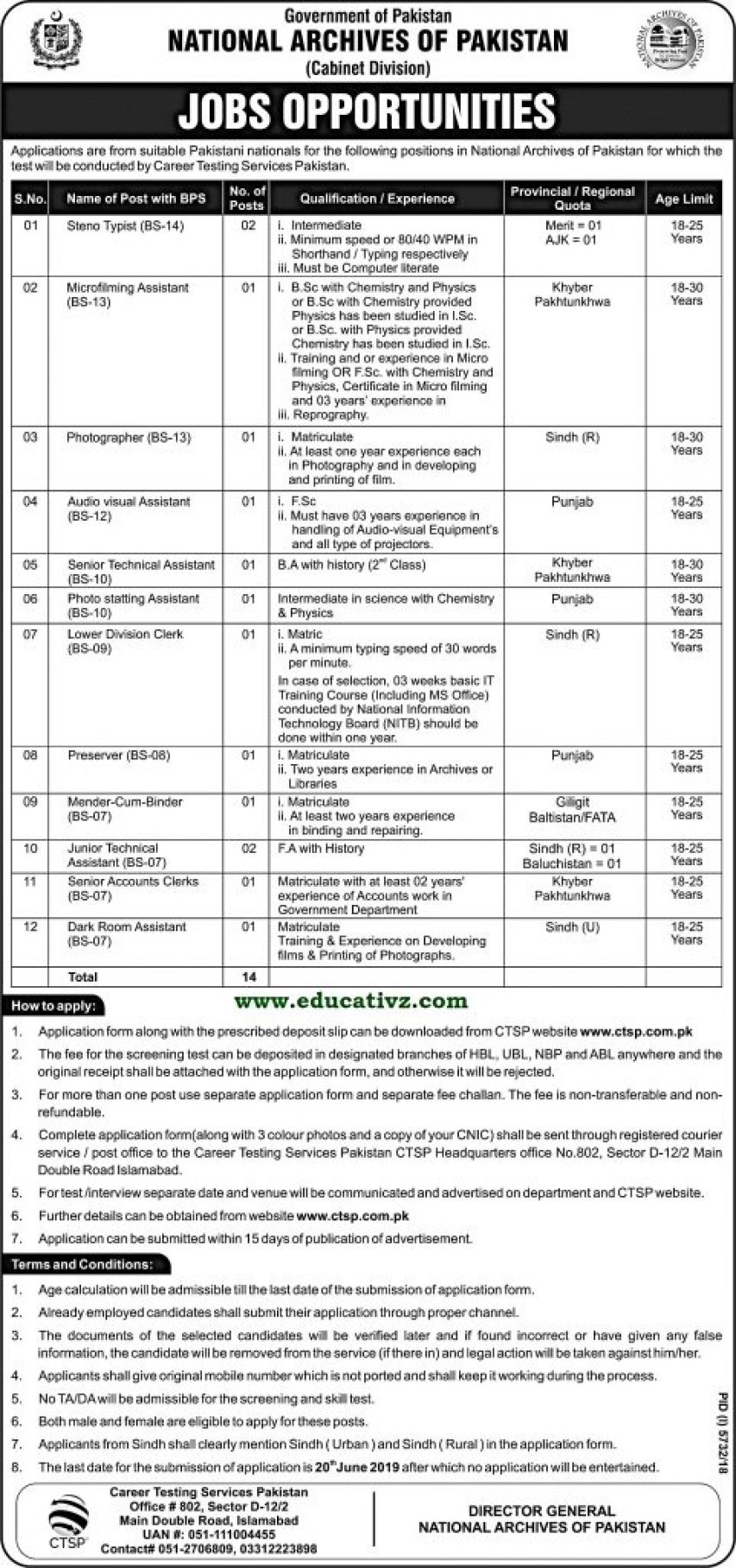 National Archives of Pakistan Jobs 2019