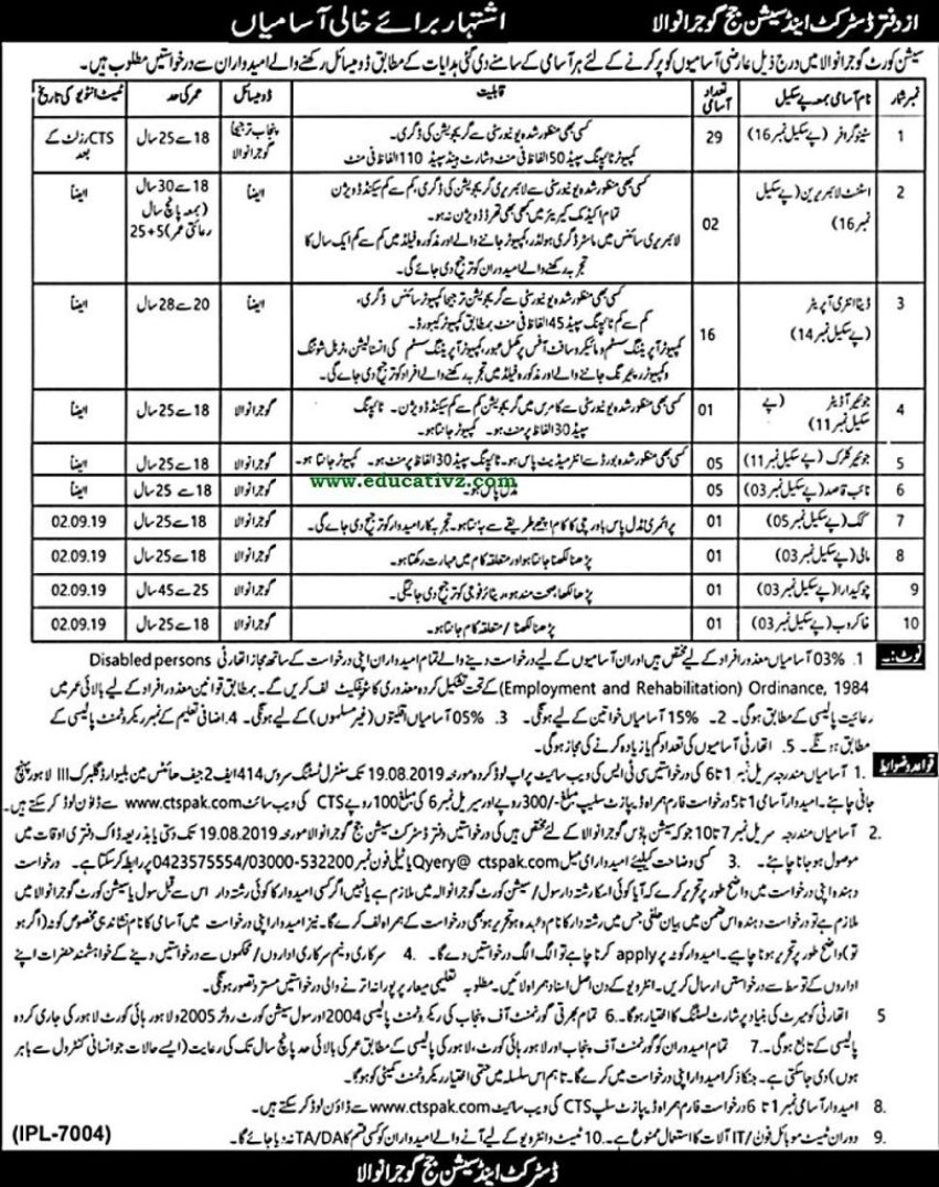 District & Session Court Jobs Gujranwala