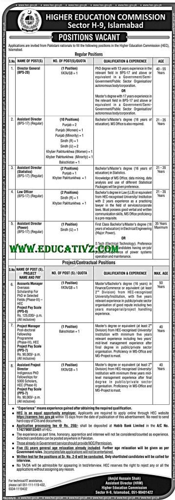 HEC Jobs in Pakistan 2019