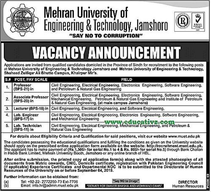 Mehran University of Engineering Jobs