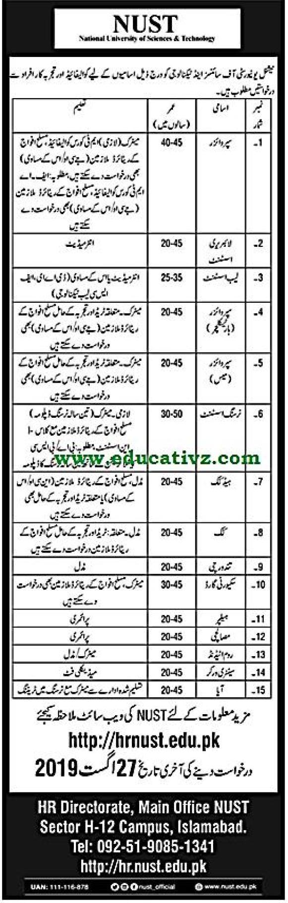NUST University Jobs 2019 Islamabad - Educational Learning Point