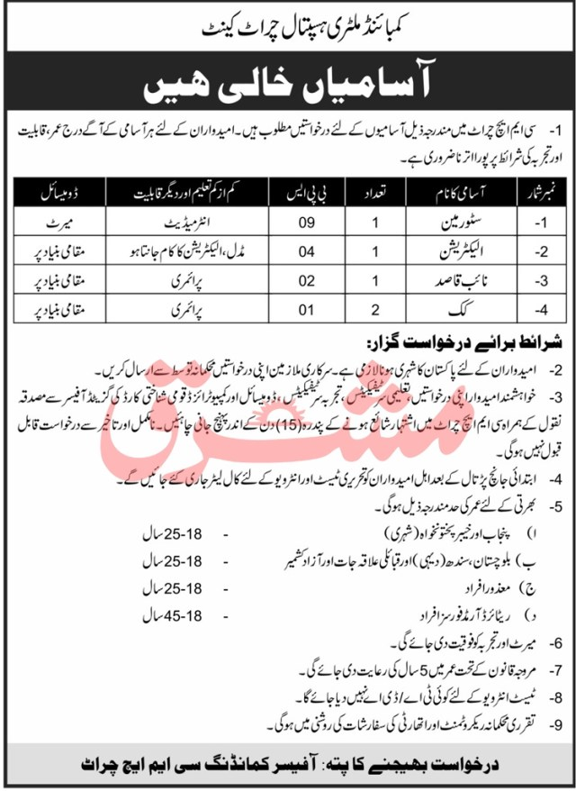 CMH Xhrat Cantt Jobs 2021-Combined Military Hospital Latest Ads