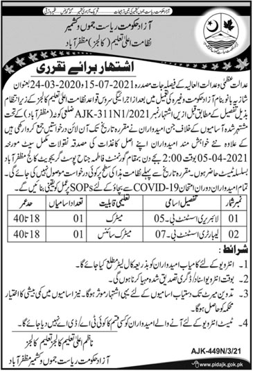 AJK Department of Higher Education Colleges Jobs 2021 April Latest